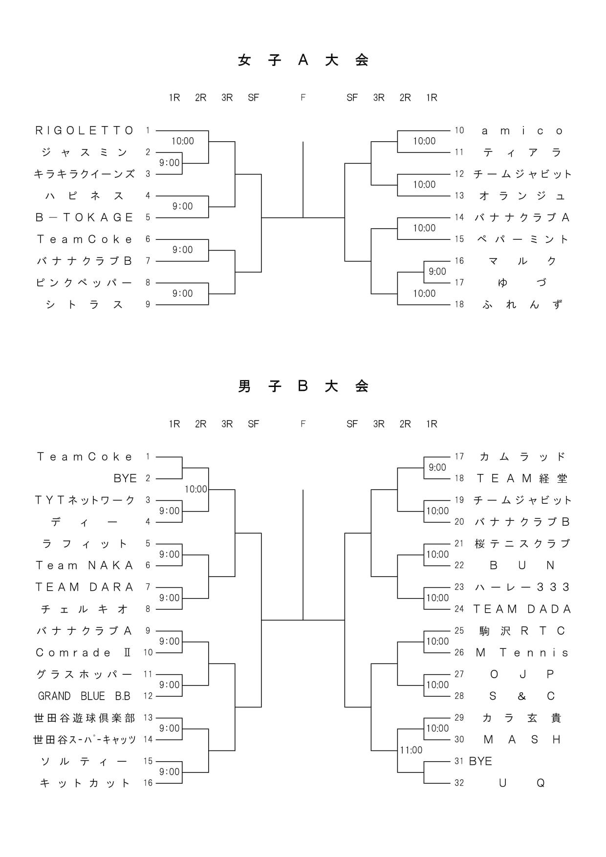2019年11月今野杯・秋季クラブ対抗テニス大会B大会ドロー