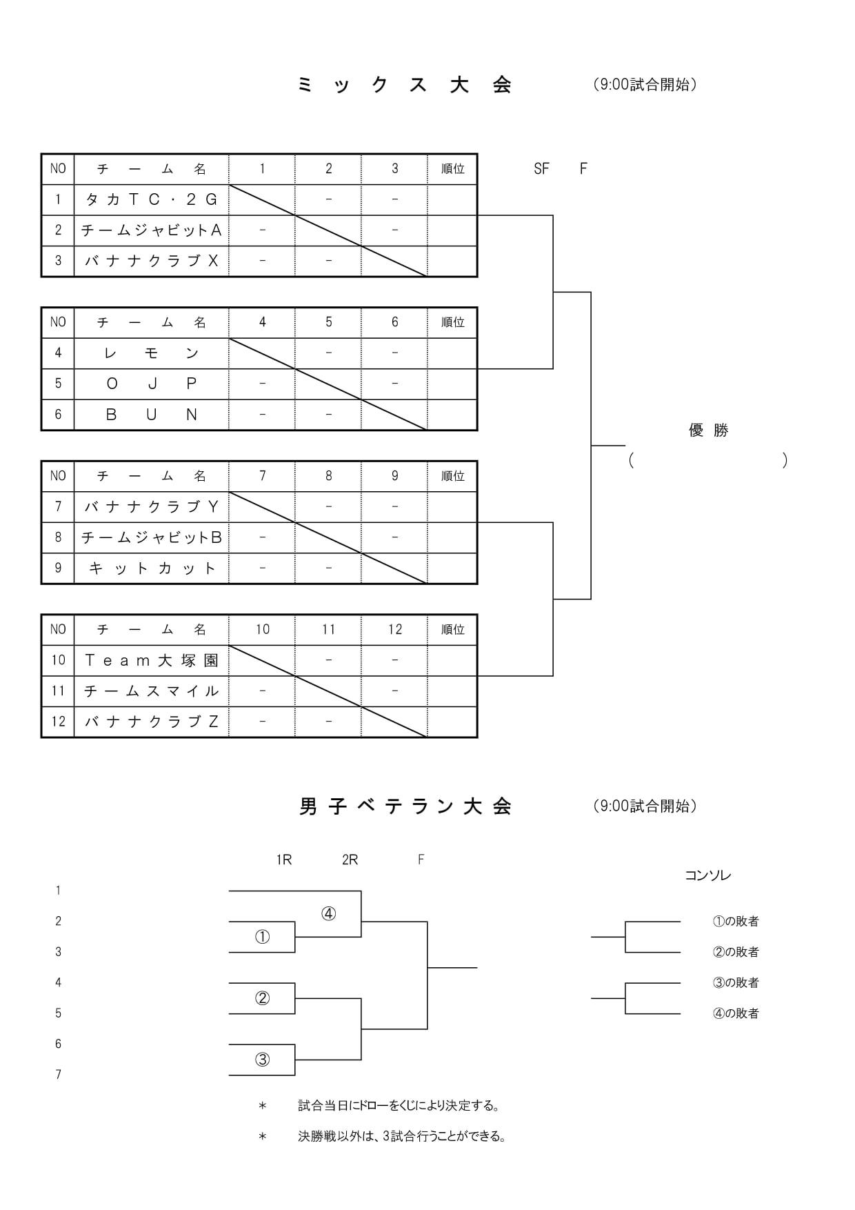 2019年11月今野杯・秋季クラブ対抗テニス大会ミックス大会ドロー