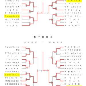 2019年11月_今野杯女子A大会と男子B大会結果